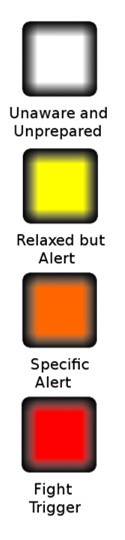 A vertical image of Jeff Cooper's Situational Awareness color codes